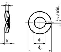 DIN128a split spring lock washer - product drawing - d1=ID, d2=OD, s=thickness,a=split width